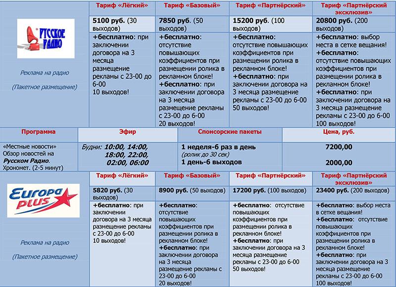 Тарифы на размещения рекламы на радио Европа Плюс и Русское радио в Лесном и Нижней Туре