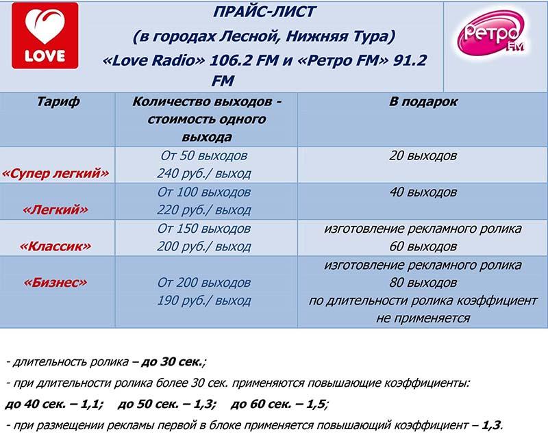 Прайс рекламы на Love радио в городах Лесной и Нижняя Тура