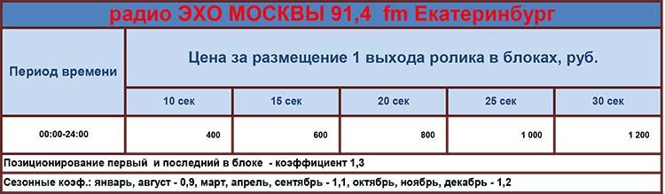 Реклама на радиостанции ЭХО Москвы