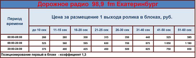 Реклама на радиостанции Дорожное радио