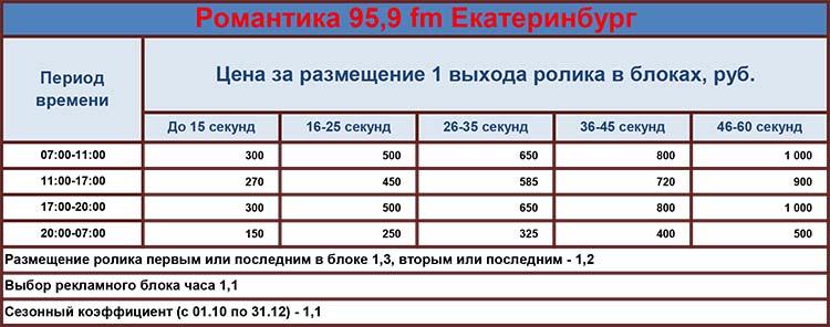 Реклама на радиостанции Романтика